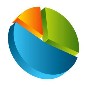 Duplex Sales Lose Market Share